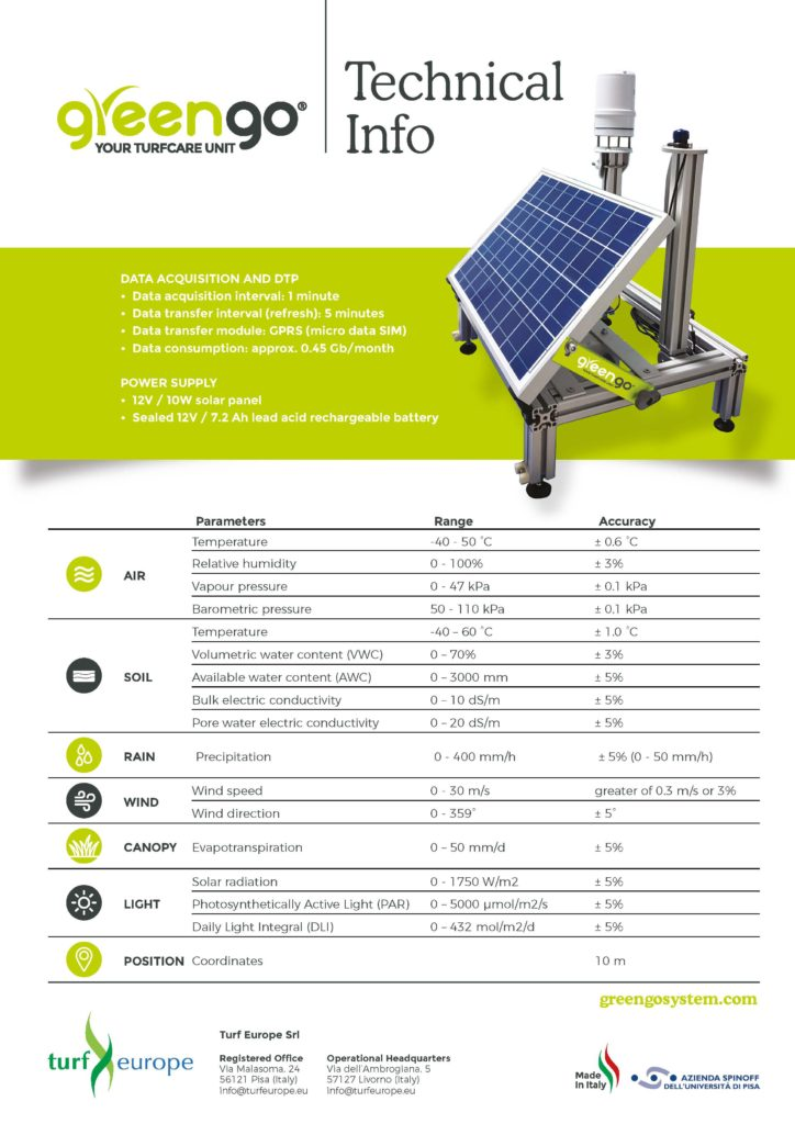 Green-GO-Tech-Sheet-ENG